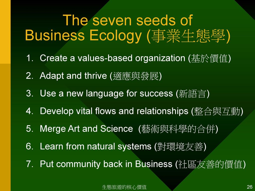 The seven seeds of Business Ecology (事業生態學)