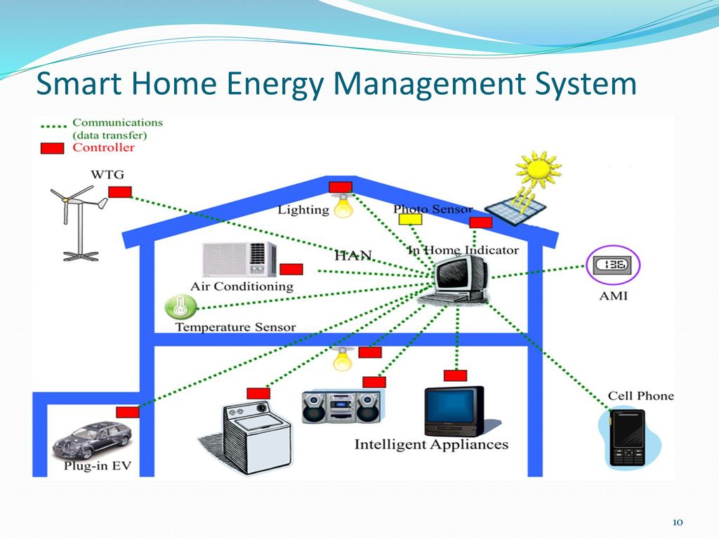Smart Home Energy Management System