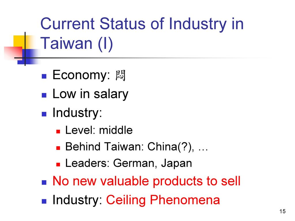 Current Status of Industry in Taiwan (I)