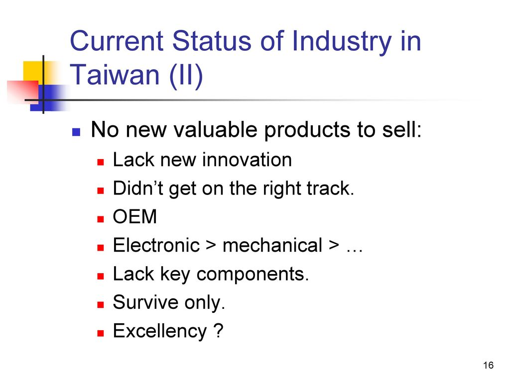 Current Status of Industry in Taiwan (II)
