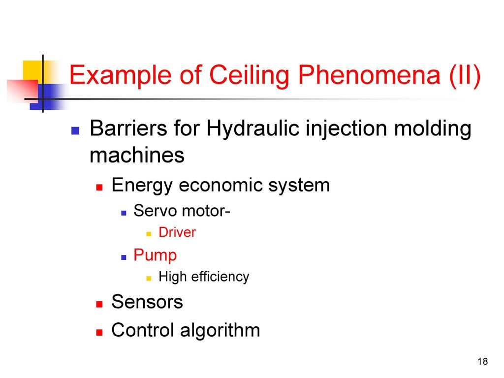 Example of Ceiling Phenomena (II)