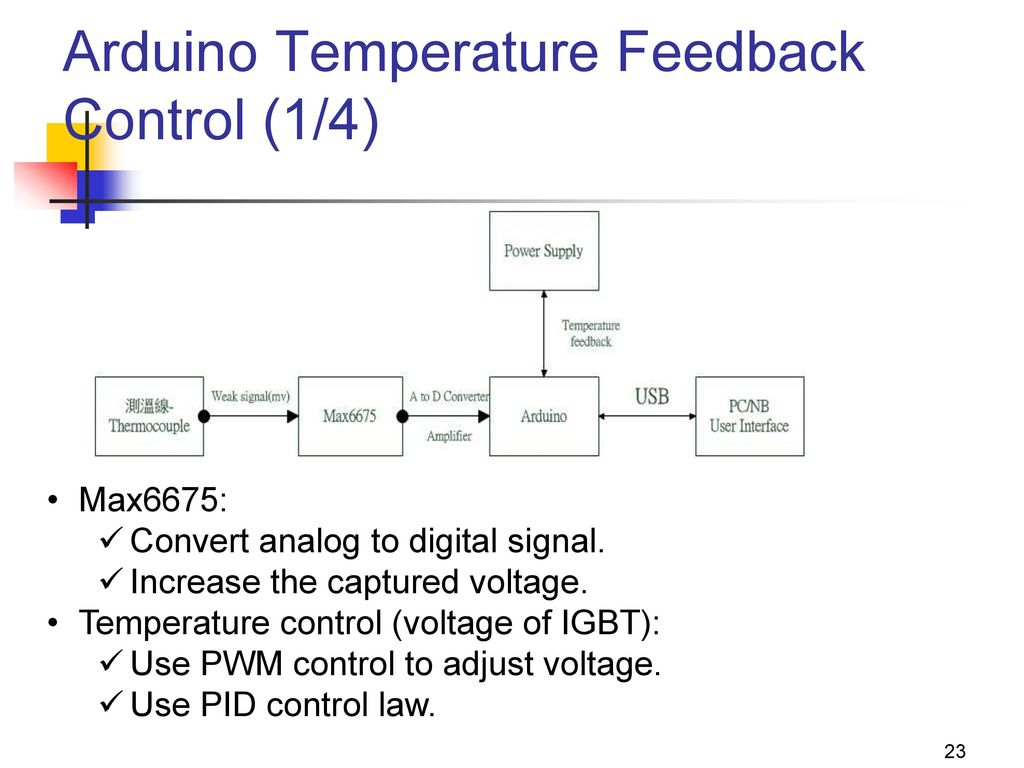 Arduino Temperature Feedback Control (1/4)