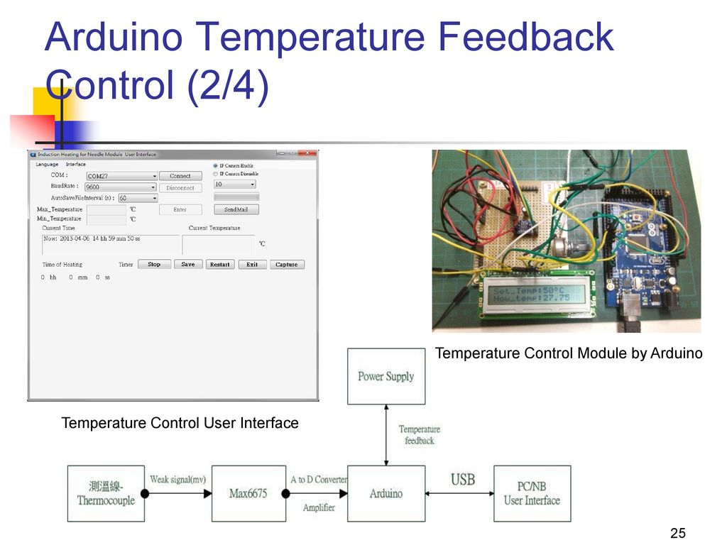 Arduino Temperature Feedback Control (2/4)