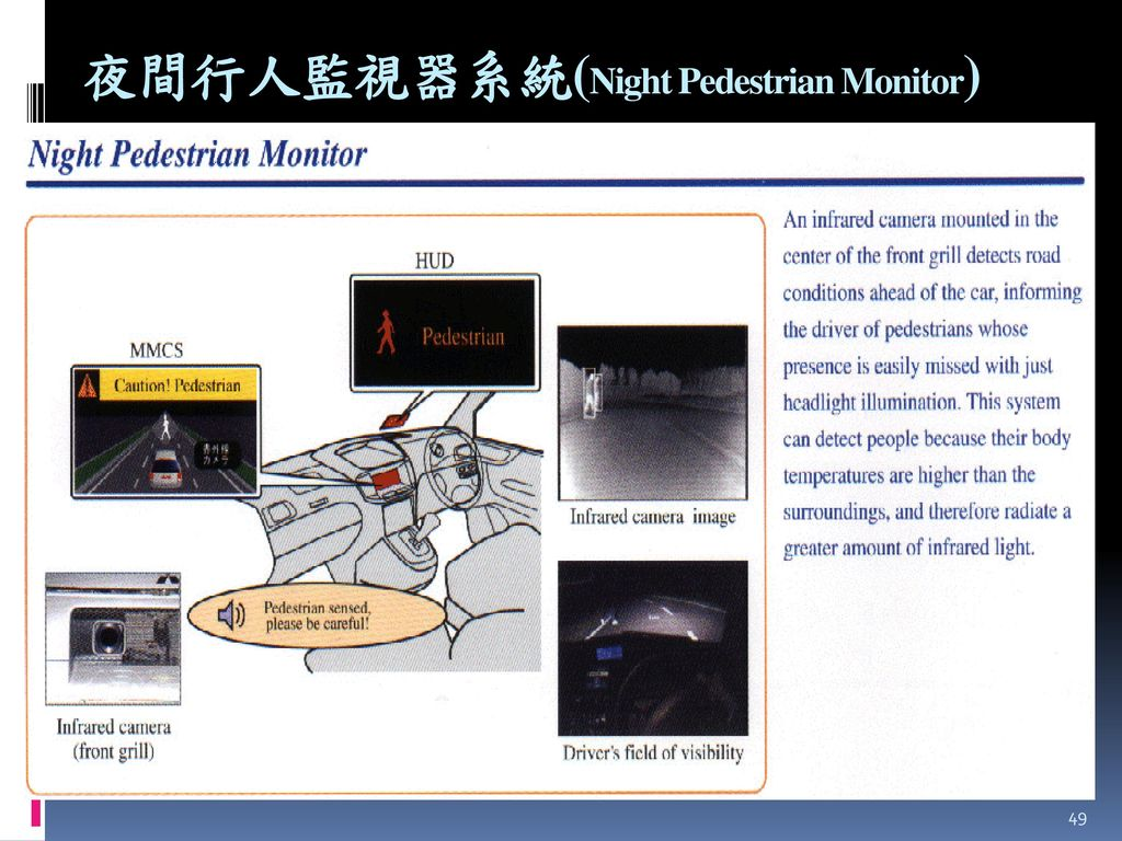 夜間行人監視器系統(Night Pedestrian Monitor)