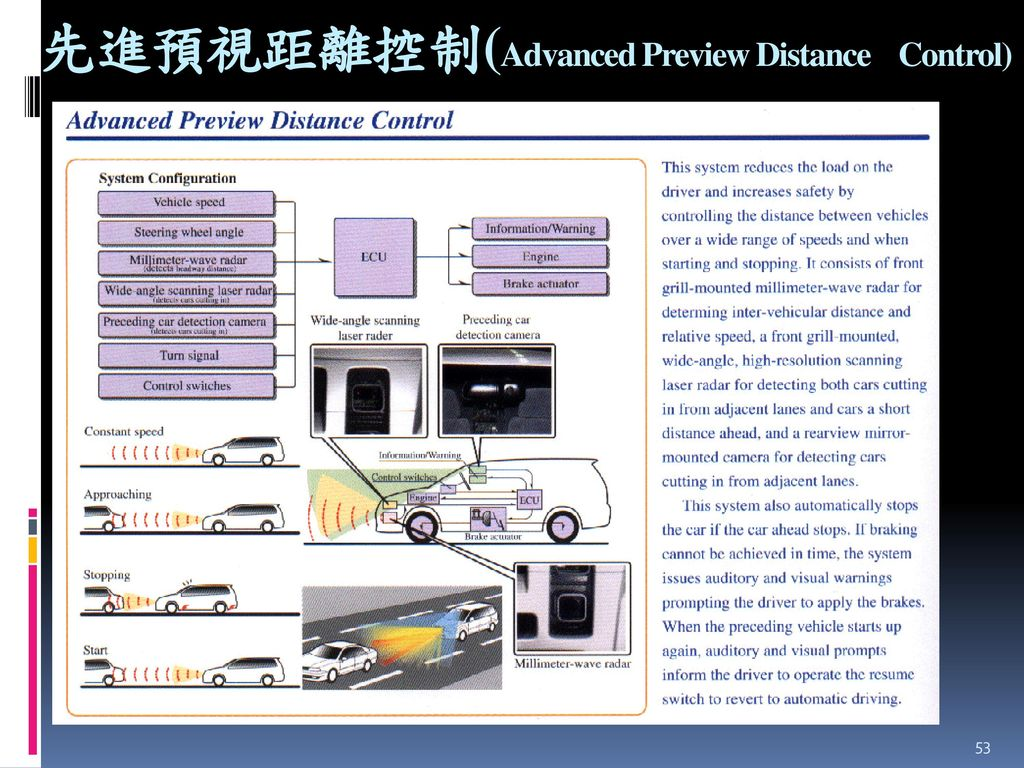 先進預視距離控制(Advanced Preview Distance Control)