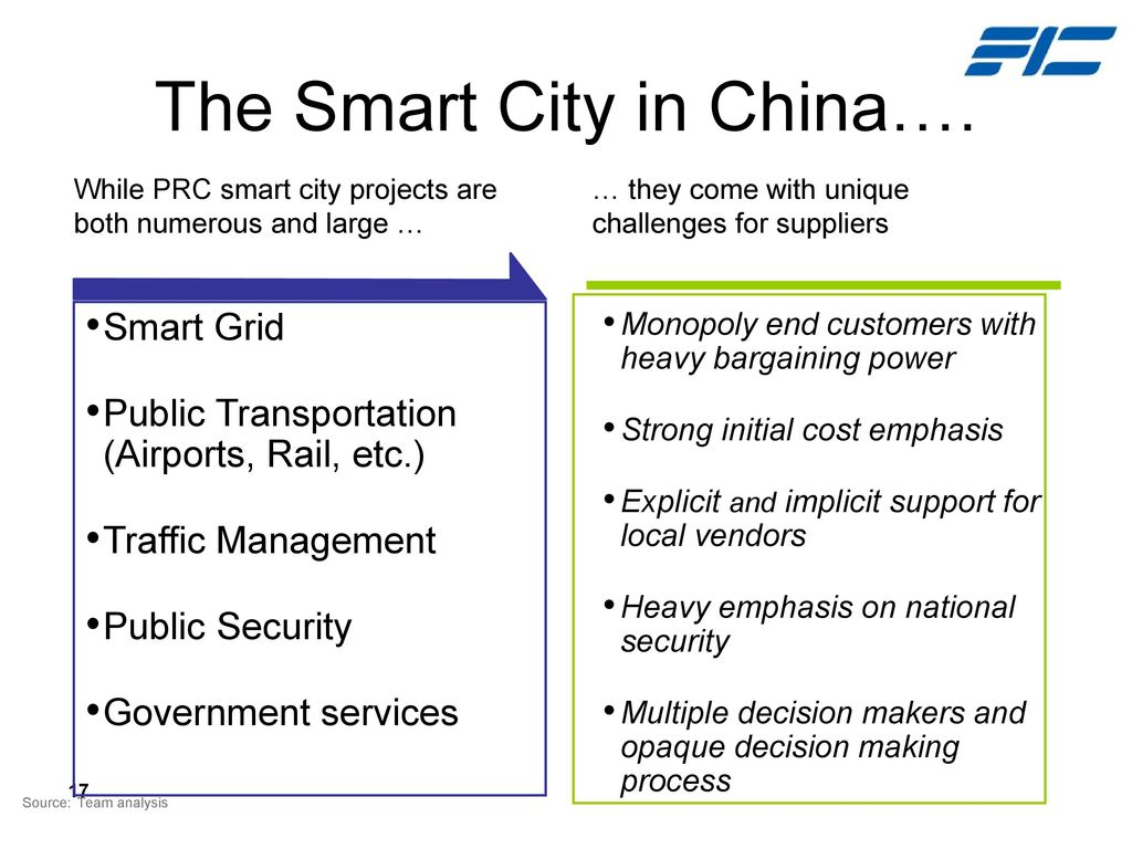 The Smart City in China….