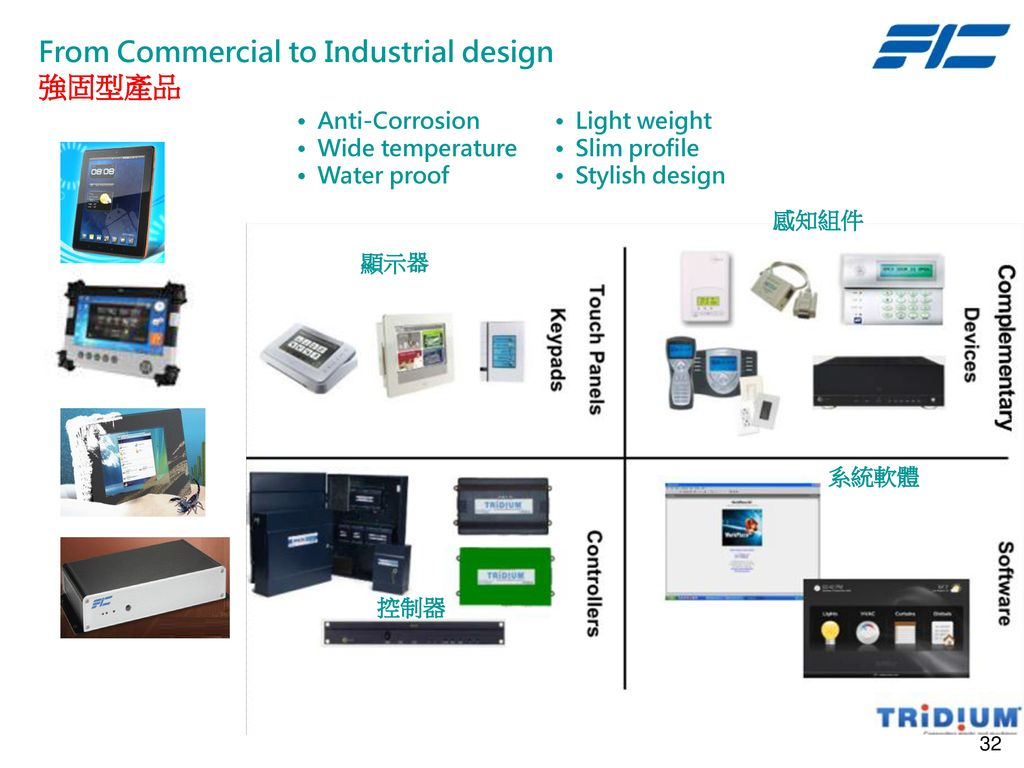 From Commercial to Industrial design 強固型產品