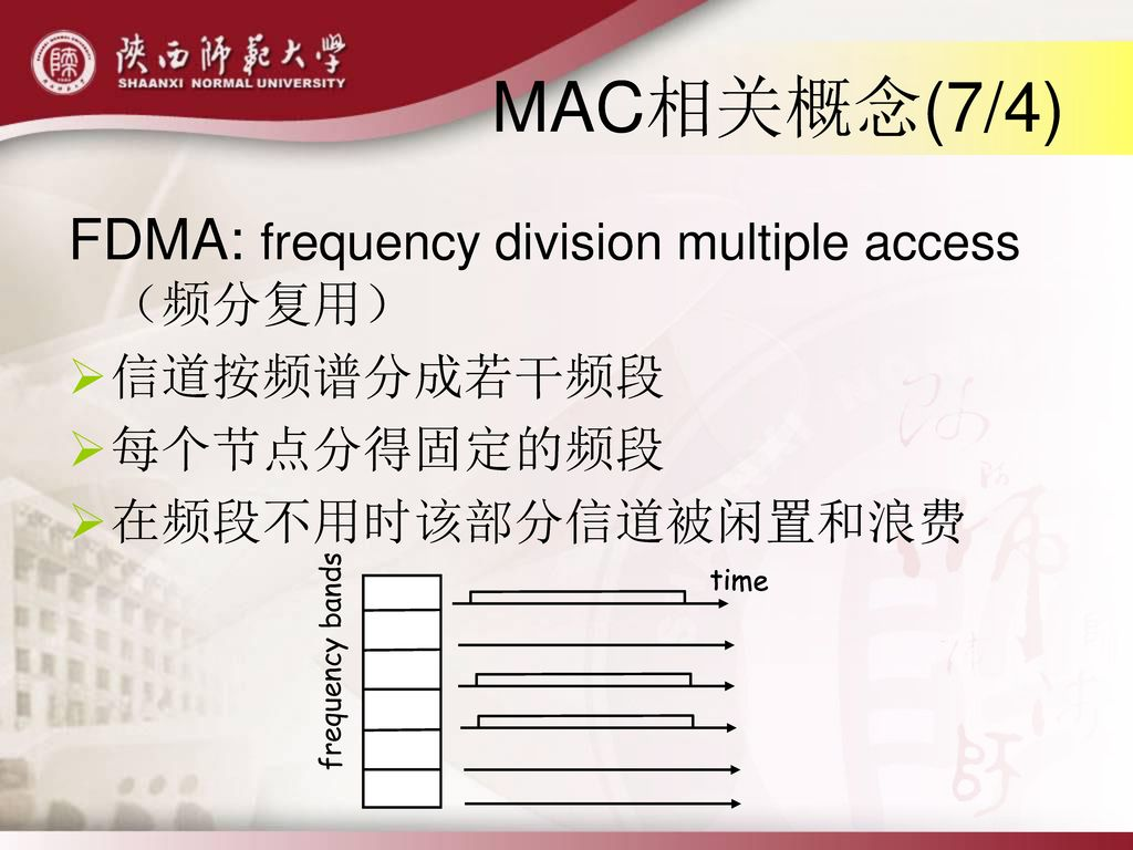 MAC相关概念(7/4) FDMA: frequency division multiple access(频分复用)