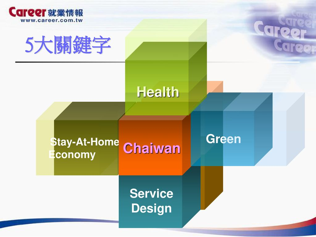 5大關鍵字 Health Green Stay-At-Home- Economy Chaiwan Service Design 15