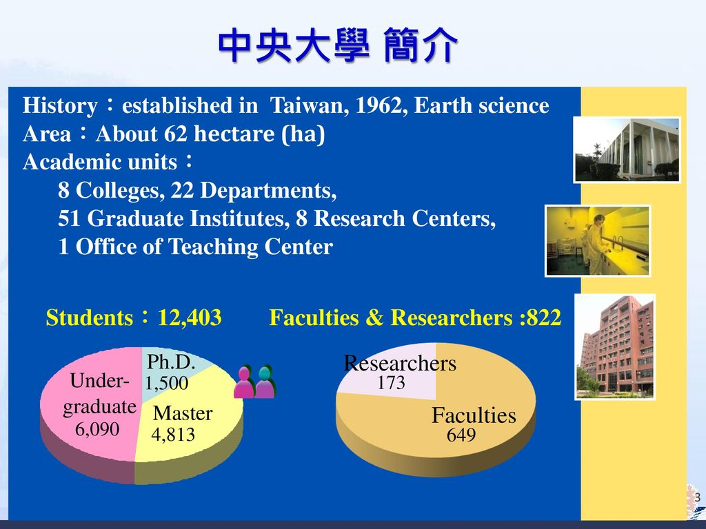 中央大學 簡介 History:established in Taiwan, 1962, Earth science