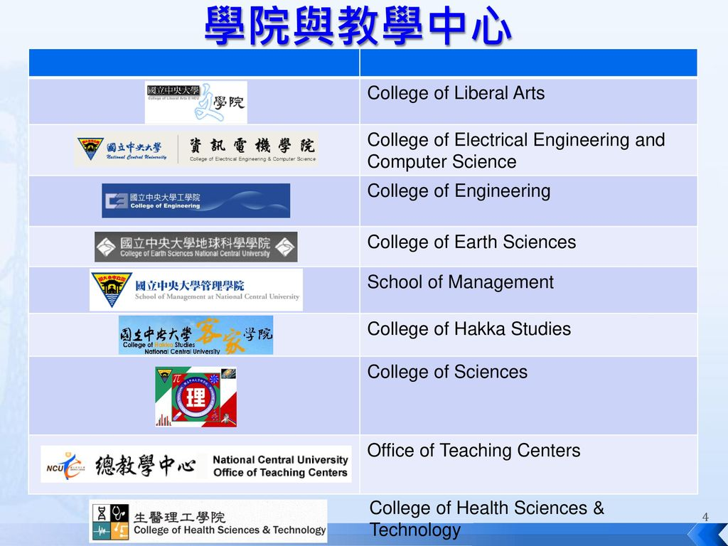 學院與教學中心 College of Liberal Arts College of Electrical Engineering and