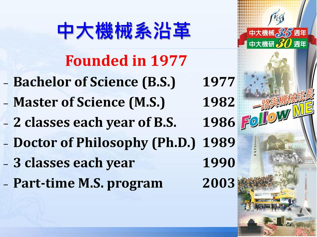 中大機械系沿革 Founded in 1977 Bachelor of Science (B.S.) 1977