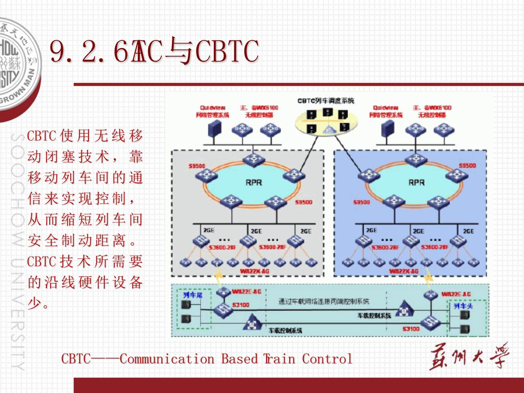 CBTC——Communication Based Train Control