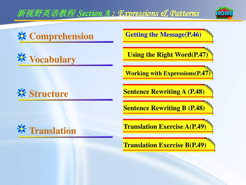 Comprehension Vocabulary Structure Translation