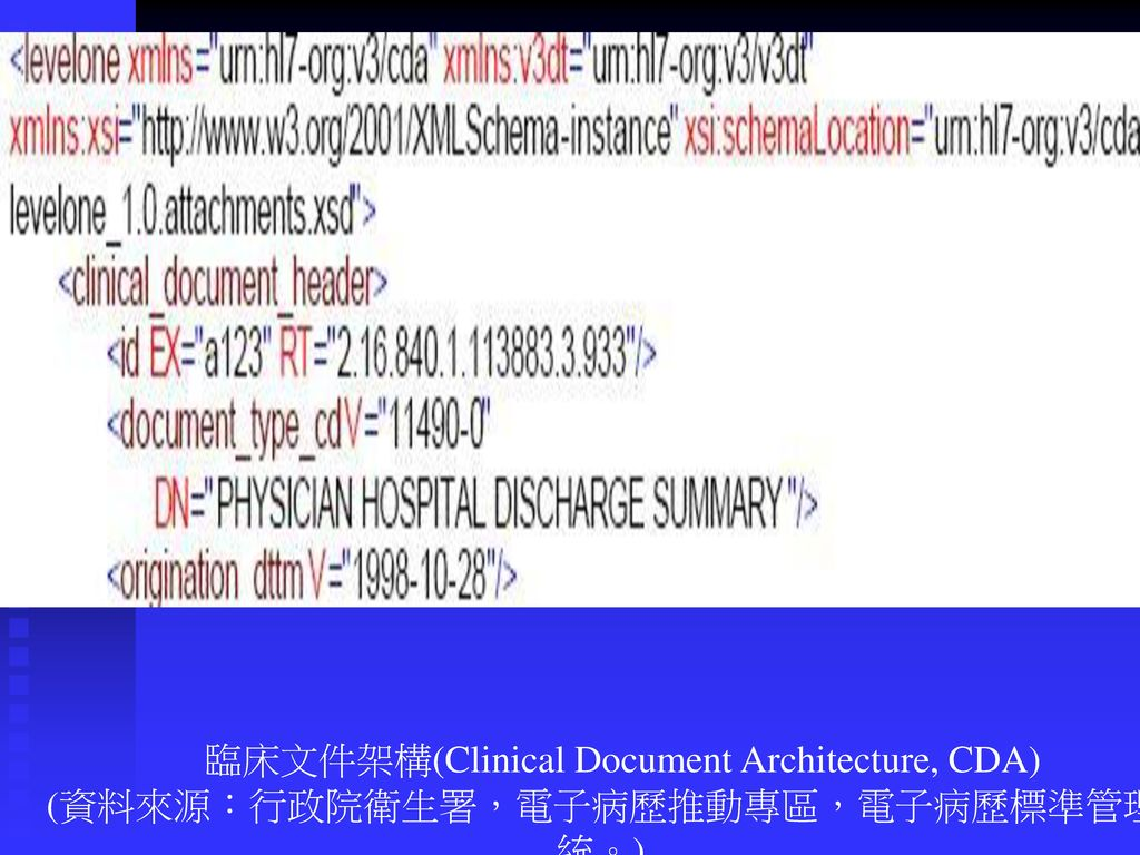 臨床文件架構(Clinical Document Architecture, CDA)