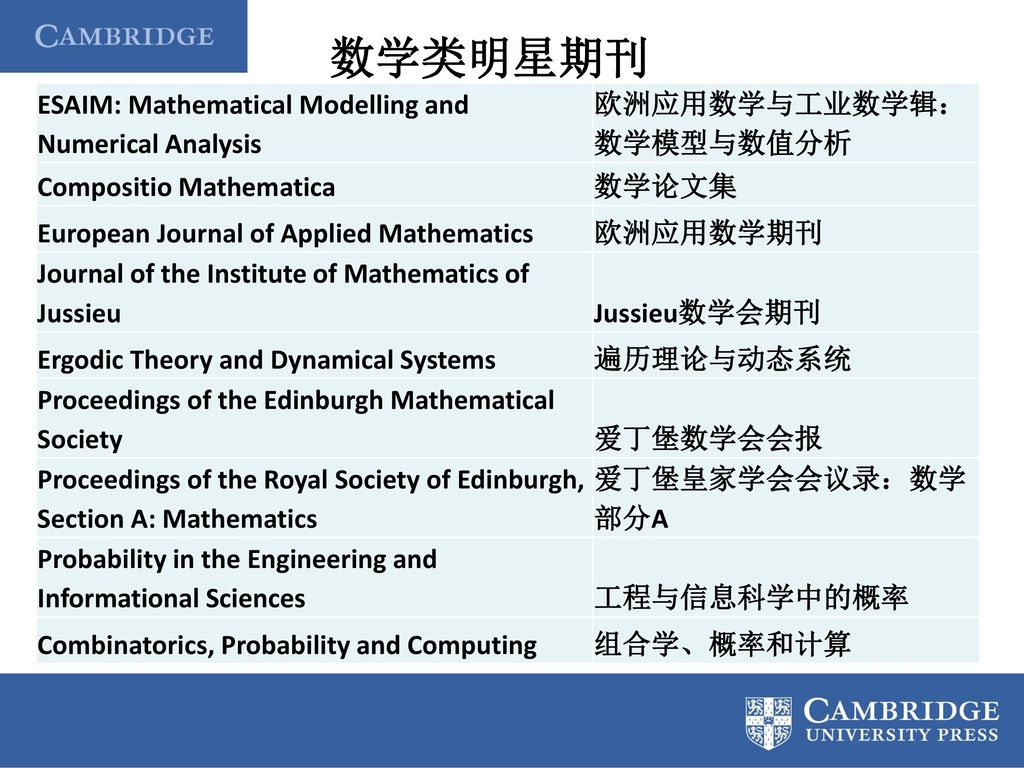数学类明星期刊 ESAIM: Mathematical Modelling and Numerical Analysis