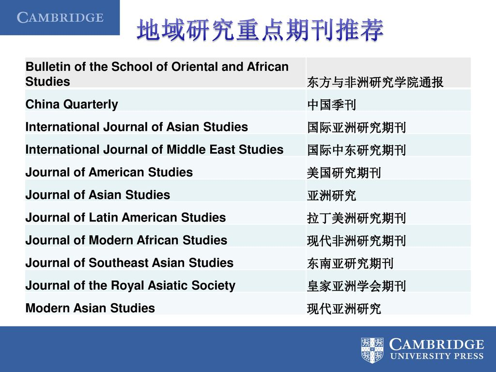 地域研究重点期刊推荐 Bulletin of the School of Oriental and African Studies