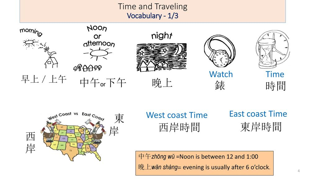 Time and Traveling Vocabulary - 1/3