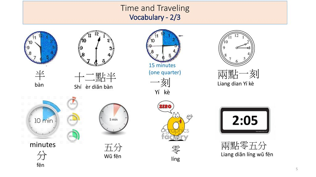 Time and Traveling Vocabulary - 2/3