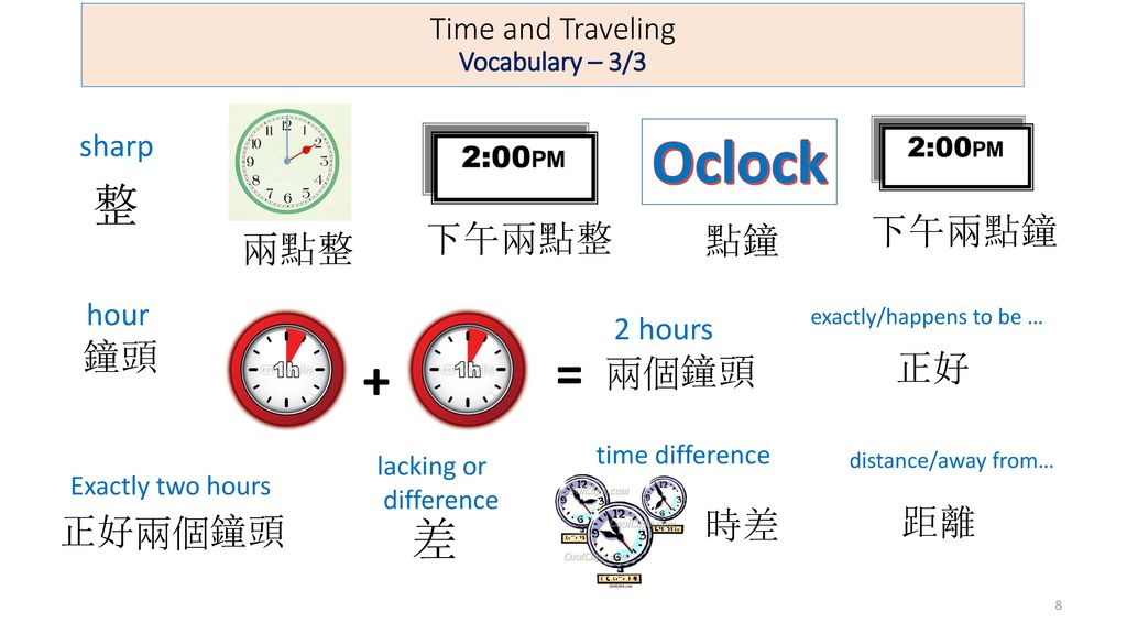 Time and Traveling Vocabulary – 3/3