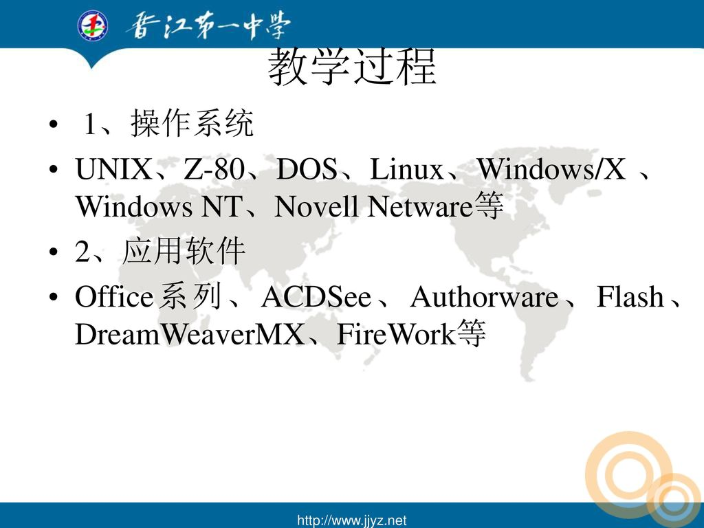 教学过程 1、操作系统 UNIX、Z-80、DOS、Linux、Windows/X 、Windows NT、Novell Netware等