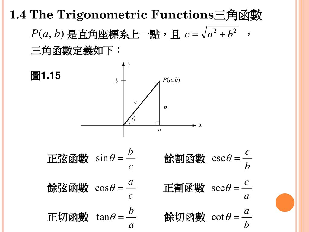 1.4 The Trigonometric Functions三角函數