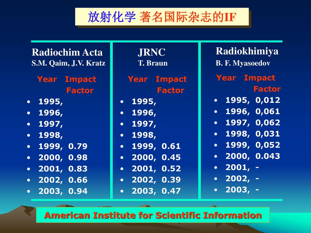 American Institute for Scientific Information