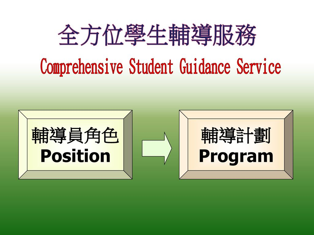 Comprehensive Student Guidance Service