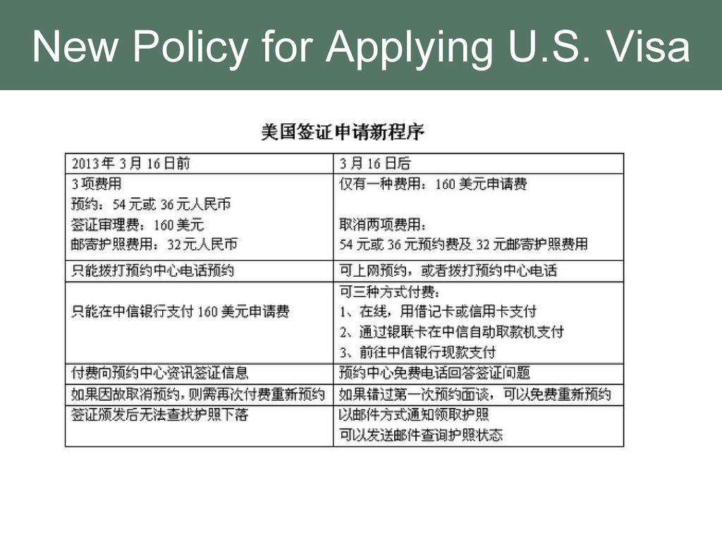 New Policy for Applying U.S. Visa