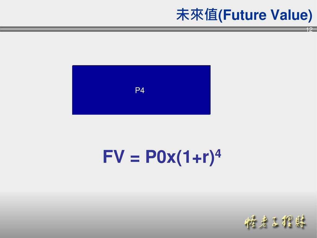FV = P0x(1+r)4 未來值(Future Value) P4 P3 P2 P1 P0 P0 x(1+r) x (1+r)