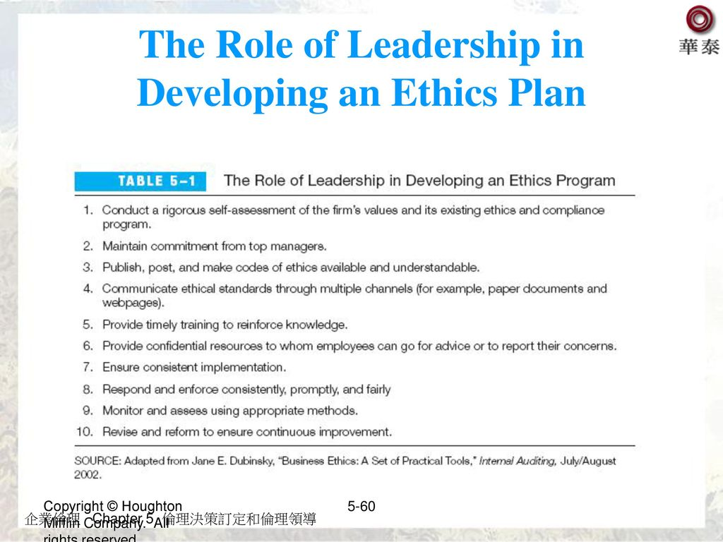 The Role of Leadership in Developing an Ethics Plan