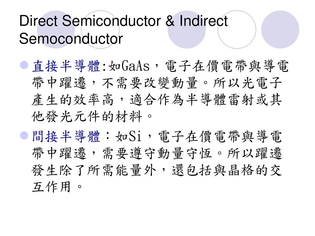 Direct Semiconductor & Indirect Semoconductor