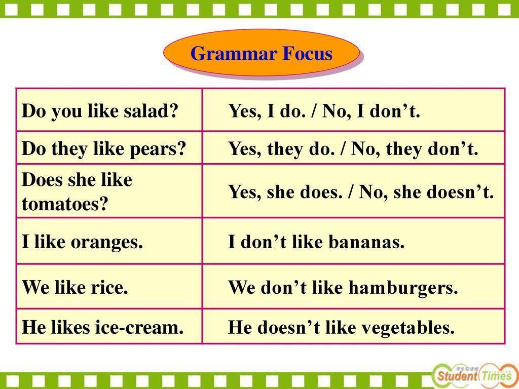 Grammar Focus Do you like salad Yes, I do. / No, I don't. Do they like pears Yes, they do. / No, they don't.
