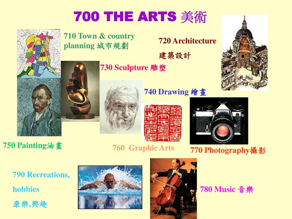700 THE ARTS 美術 710 Town & country planning 城市規劃 720 Architecture 建築設計
