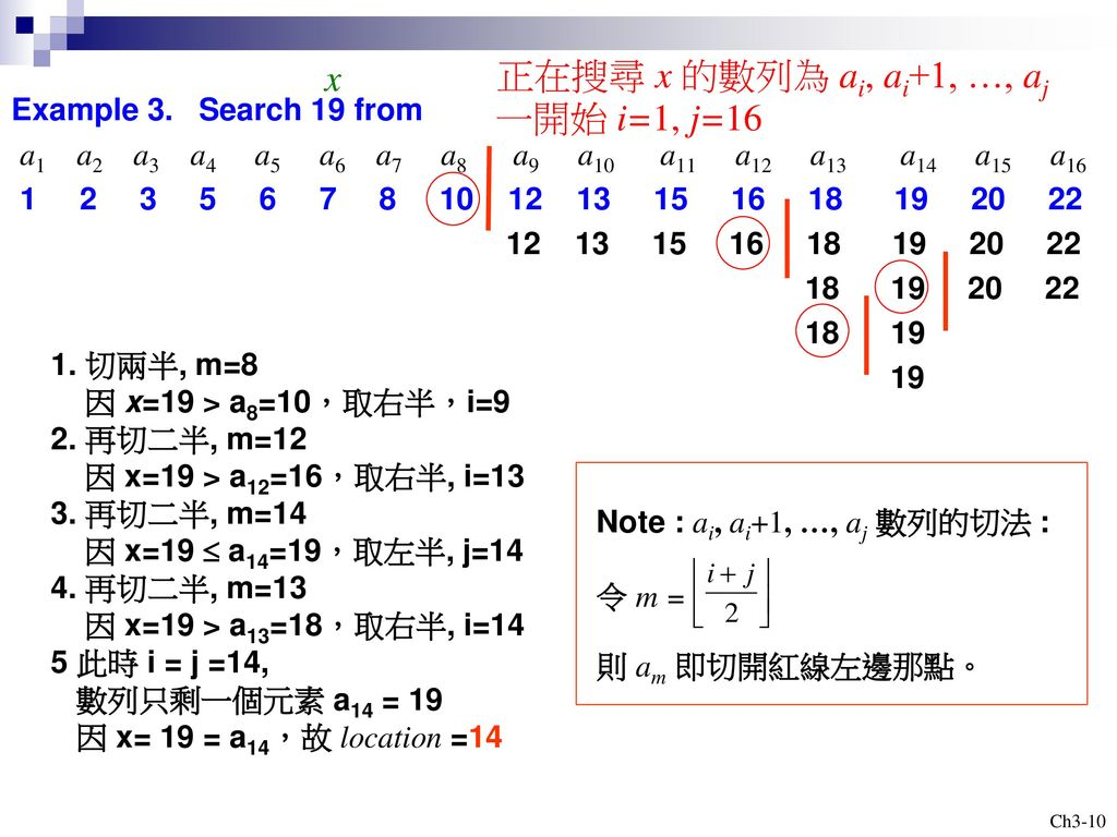 x 正在搜尋 x 的數列為 ai, ai+1, …, aj 一開始 i=1, j=16 Example 3. Search 19 from