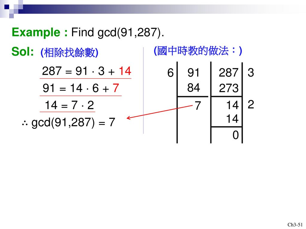 Example : Find gcd(91,287). Sol: (相除找餘數) 287 = 91