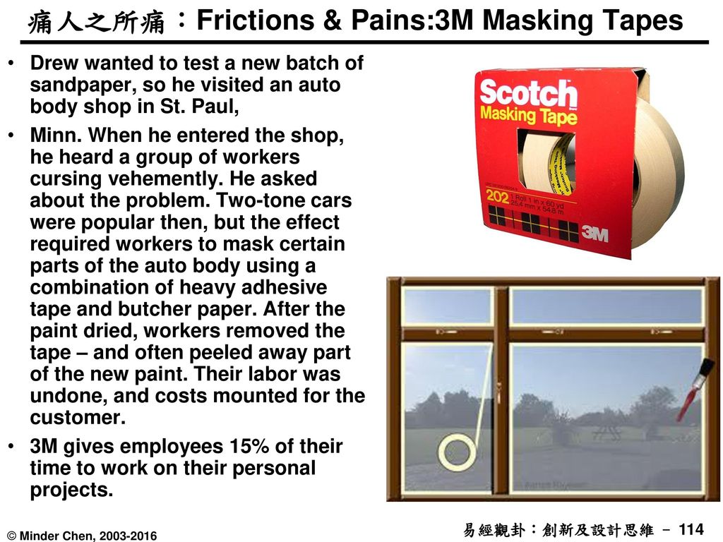 痛人之所痛:Frictions & Pains:3M Masking Tapes