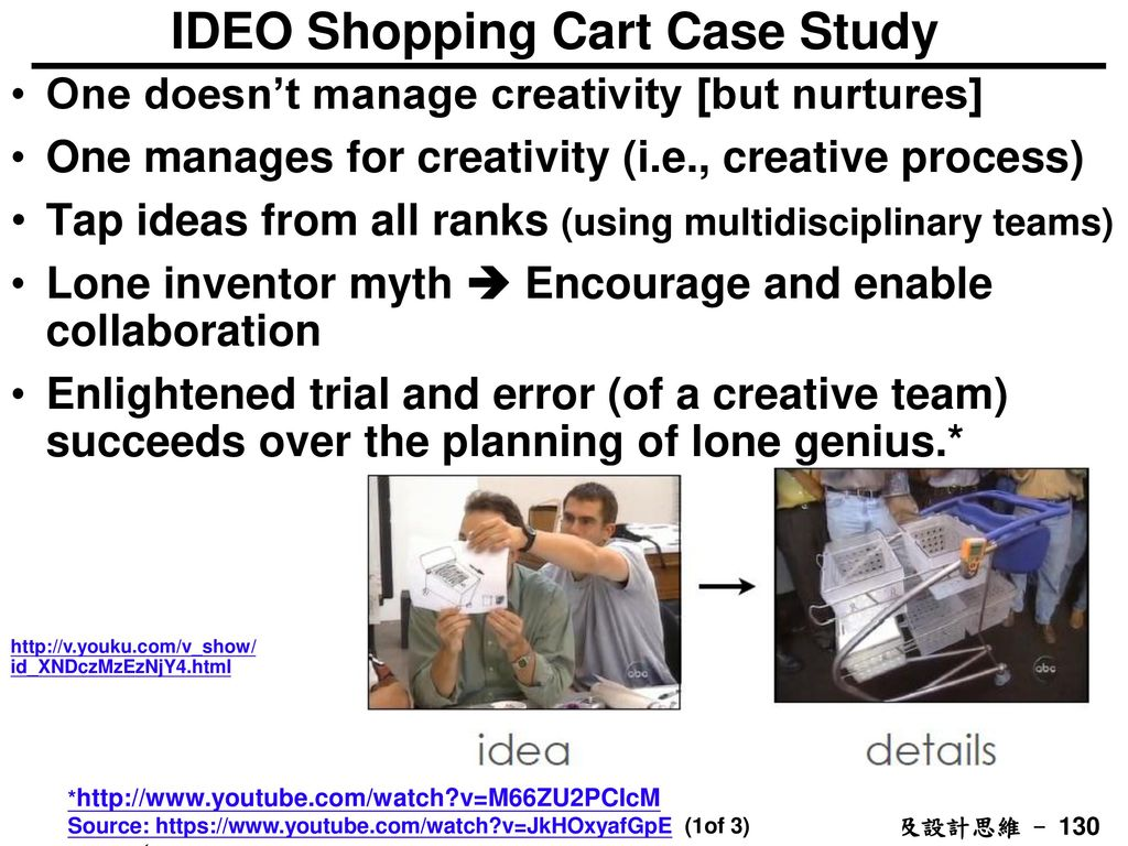 IDEO Shopping Cart Case Study