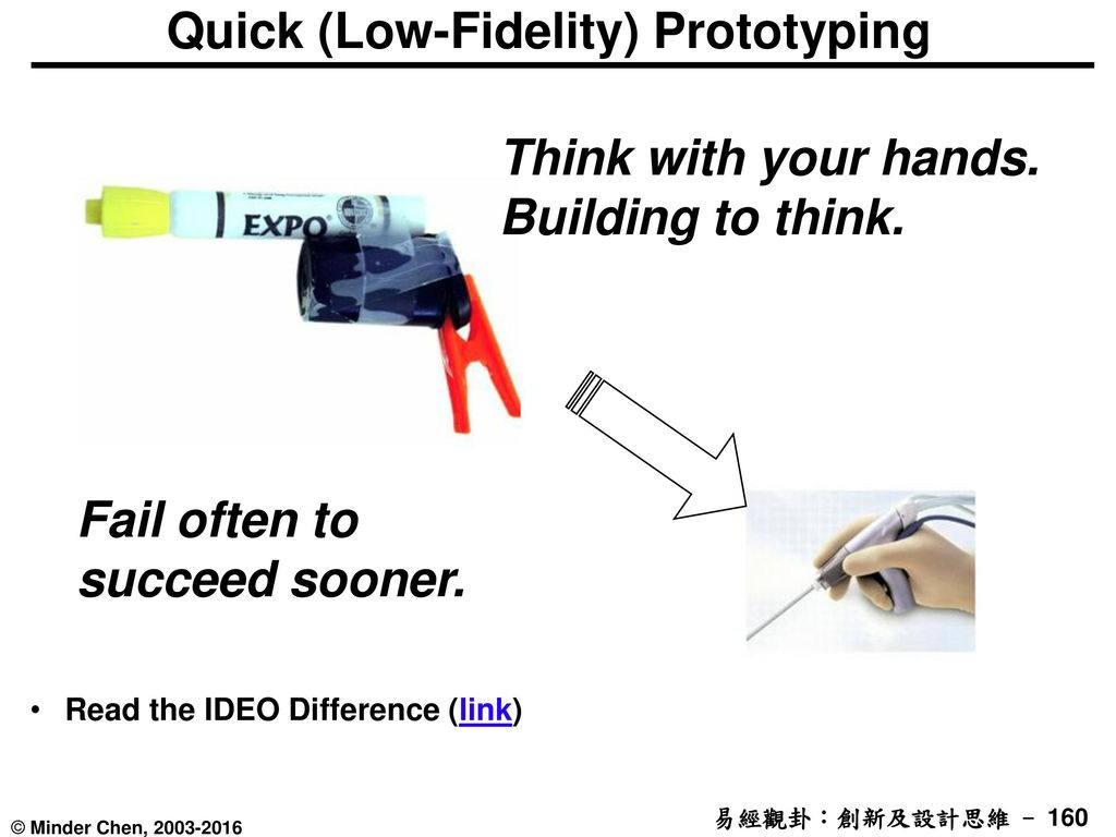 Quick (Low-Fidelity) Prototyping