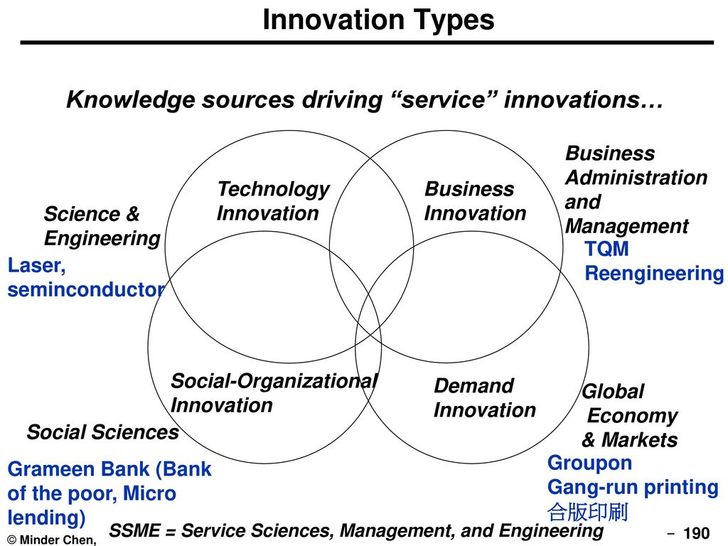 Innovation Types Knowledge sources driving service innovations…