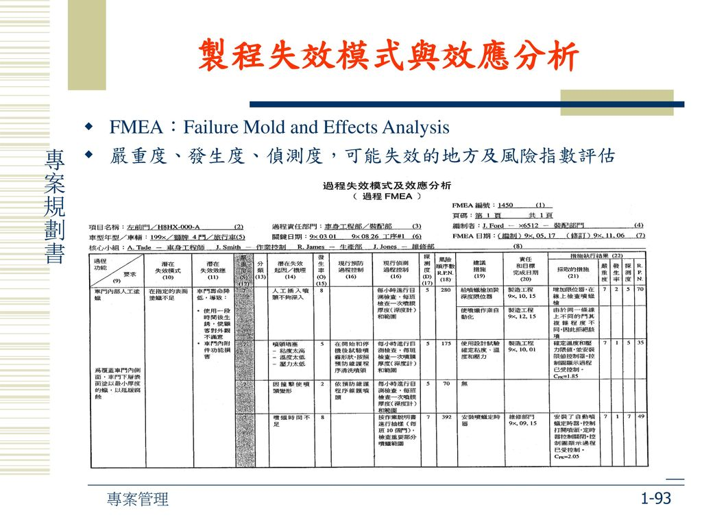 製程失效模式與效應分析 FMEA:Failure Mold and Effects Analysis