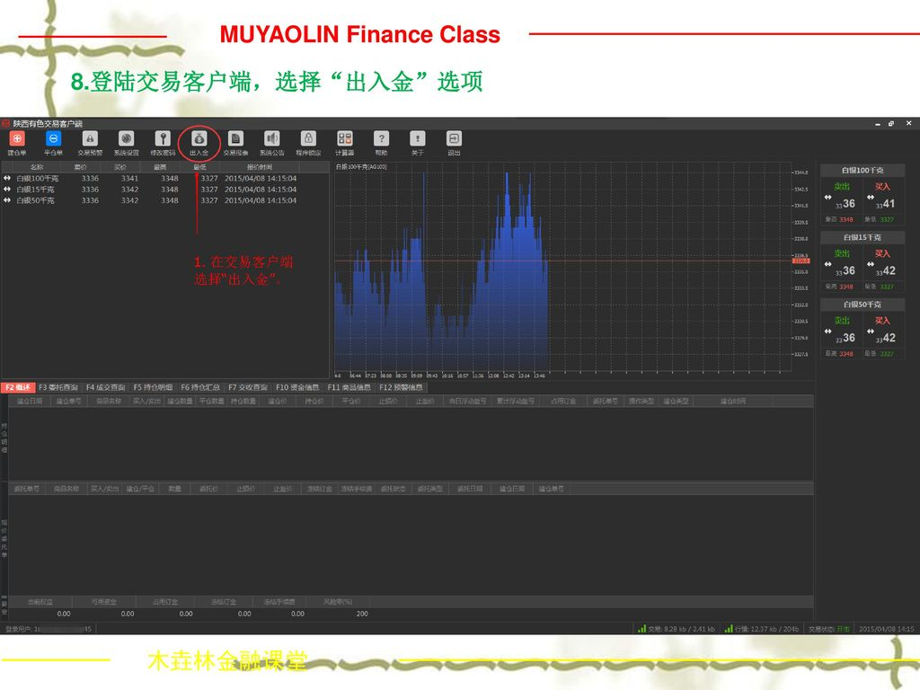 MUYAOLIN Finance Class