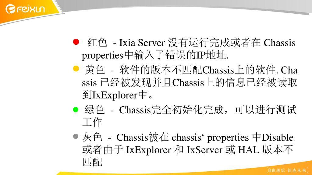 IXIA基础知识斐讯通信– 上海数通研发中心– 软件部  - ppt download