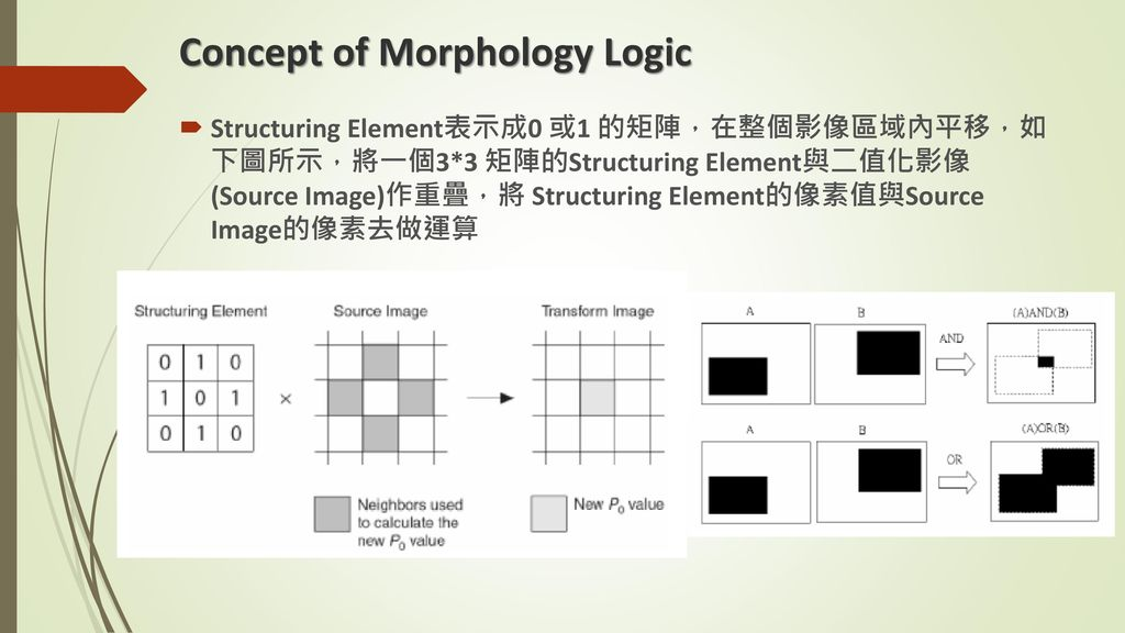 Concept of Morphology Logic