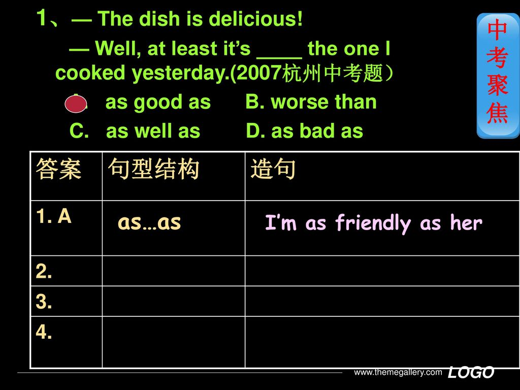 1、— The dish is delicious! 中 考 聚 焦 答案 句型结构 造句