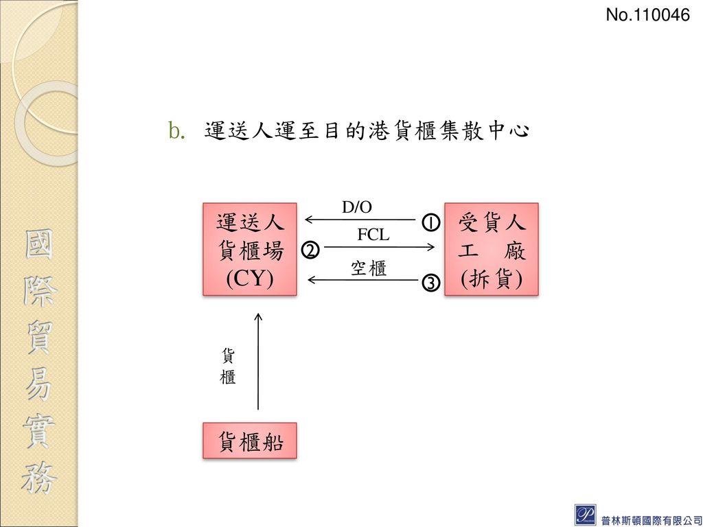 CHAPTER 11 國際貨運(一)海上貨...