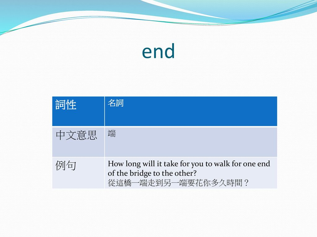 end 詞性. 名詞. 中文意思. 端. 例句. How long will it take for you to walk for one end of the bridge to the other