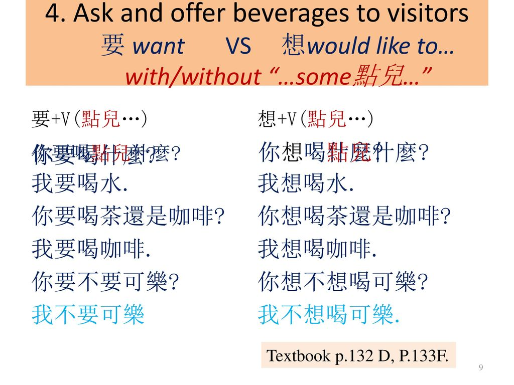 4. Ask and offer beverages to visitors 要 want VS 想would like to… with/without …some點兒…