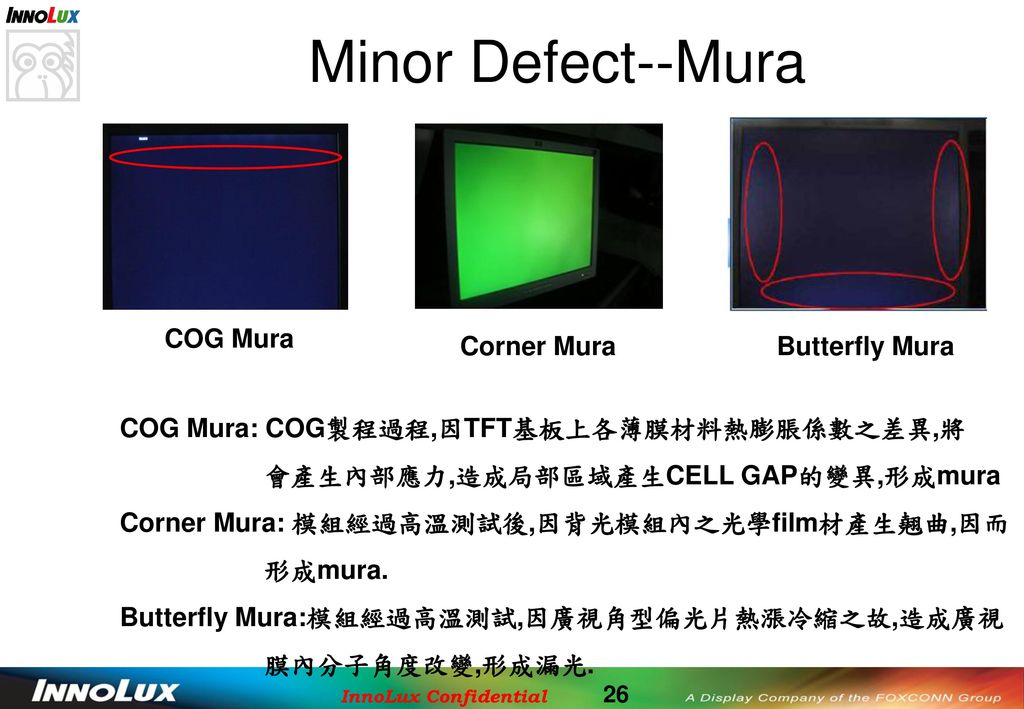 Minor Defect--Mura COG Mura Corner Mura Butterfly Mura