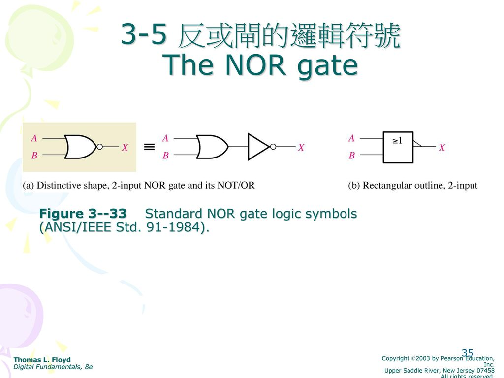 Logic Gates Chapter Ppt Download